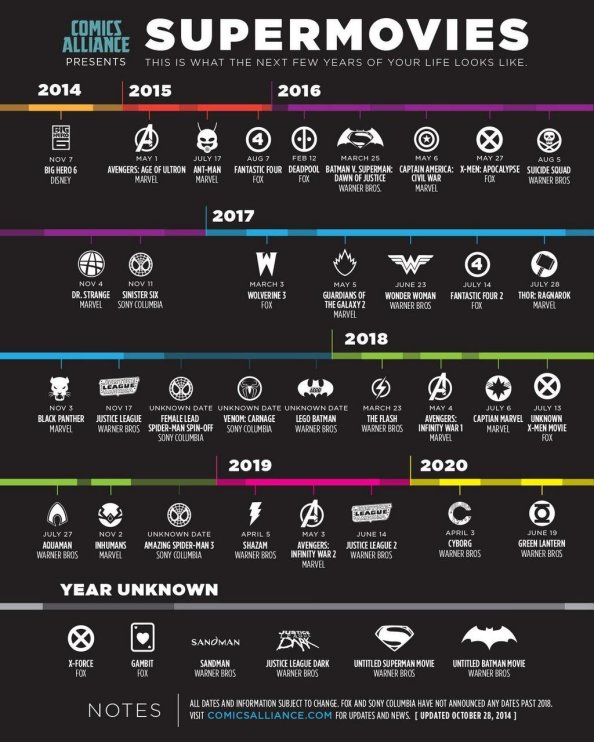 superhero-movie-release-dates